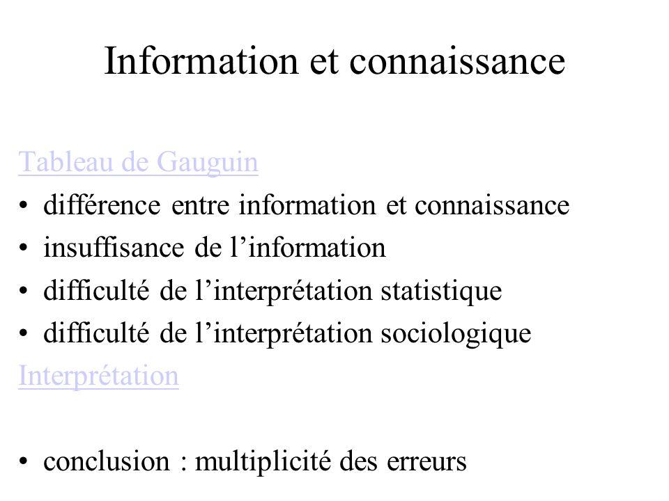 Information et connaissance