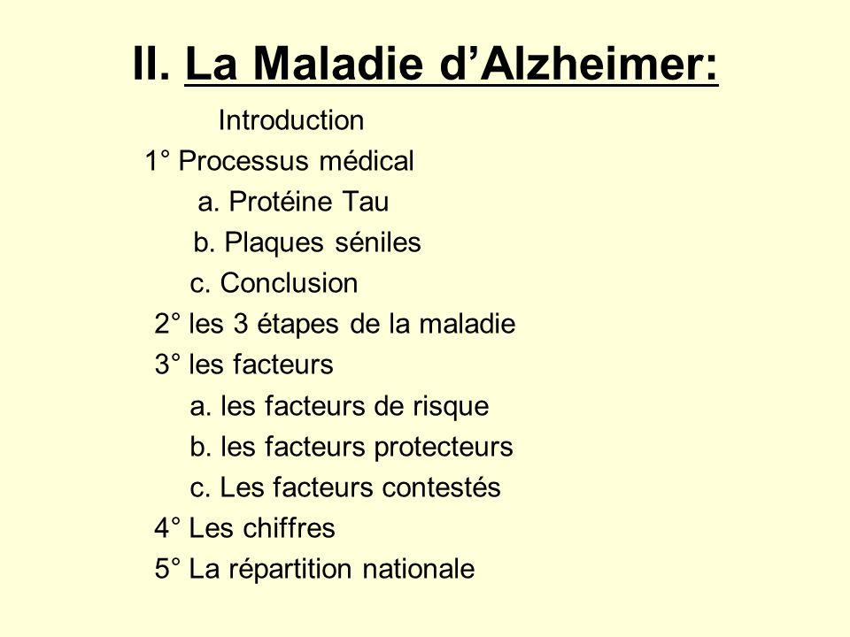 II. La Maladie d'Alzheimer: