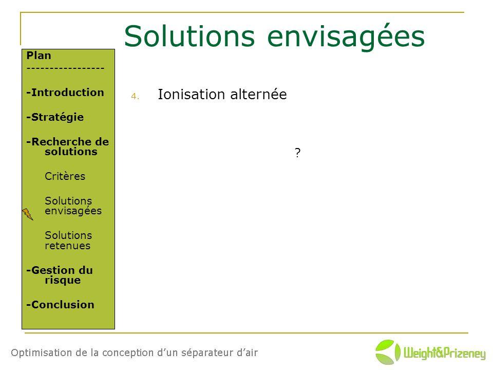 Solutions envisagées Ionisation alternée Plan -----------------