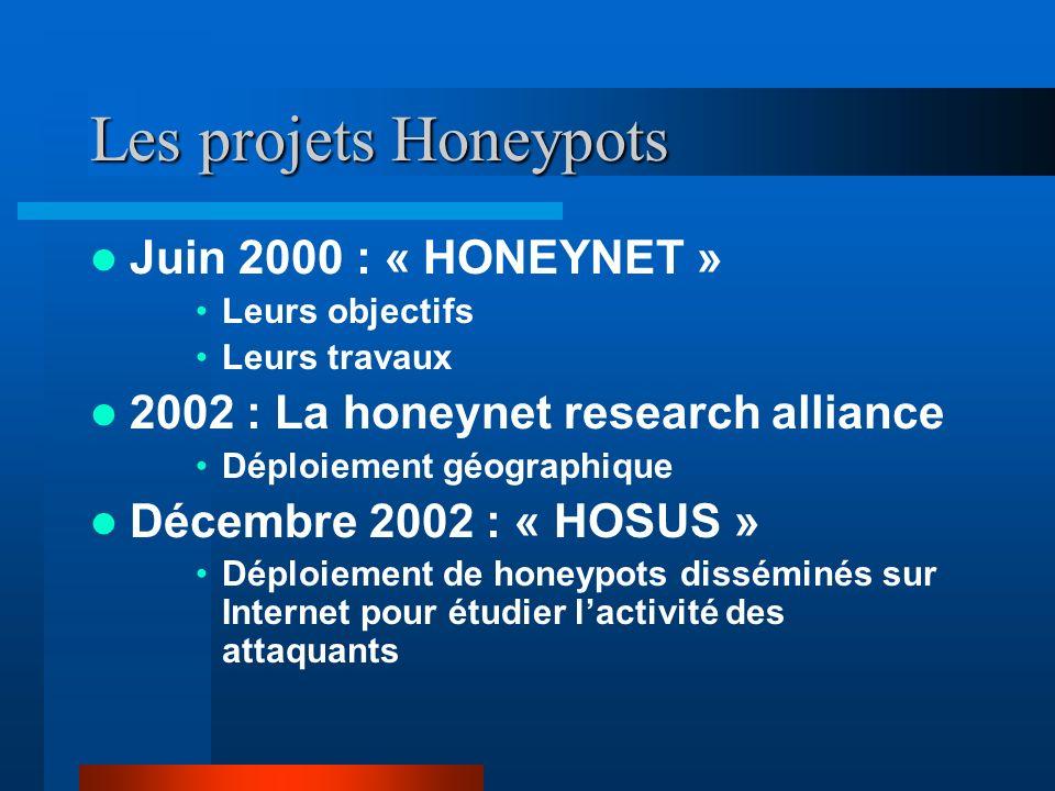 Les projets Honeypots Juin 2000 : « HONEYNET »