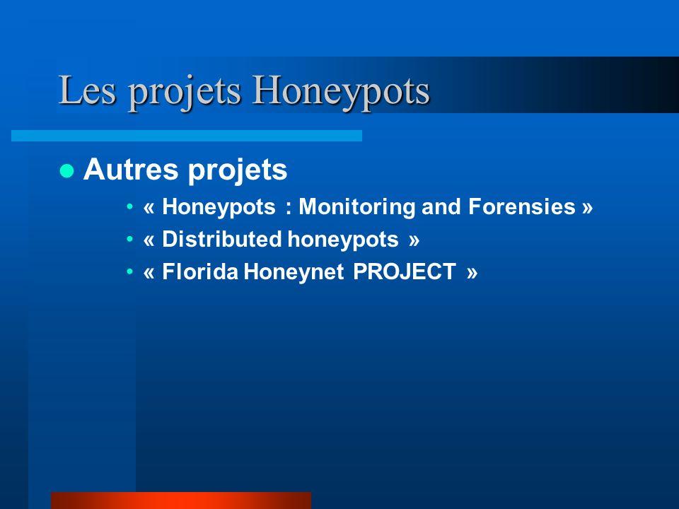 Les projets Honeypots Autres projets