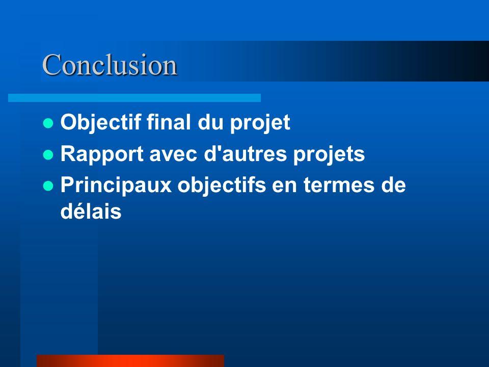 Conclusion Objectif final du projet Rapport avec d autres projets