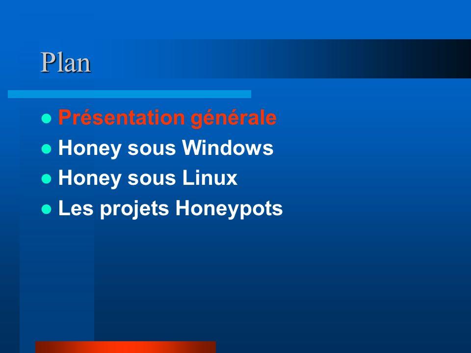 Plan Présentation générale Honey sous Windows Honey sous Linux