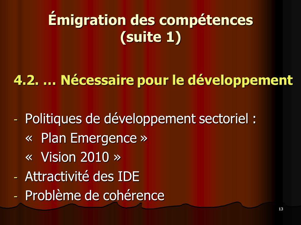 Émigration des compétences (suite 1)