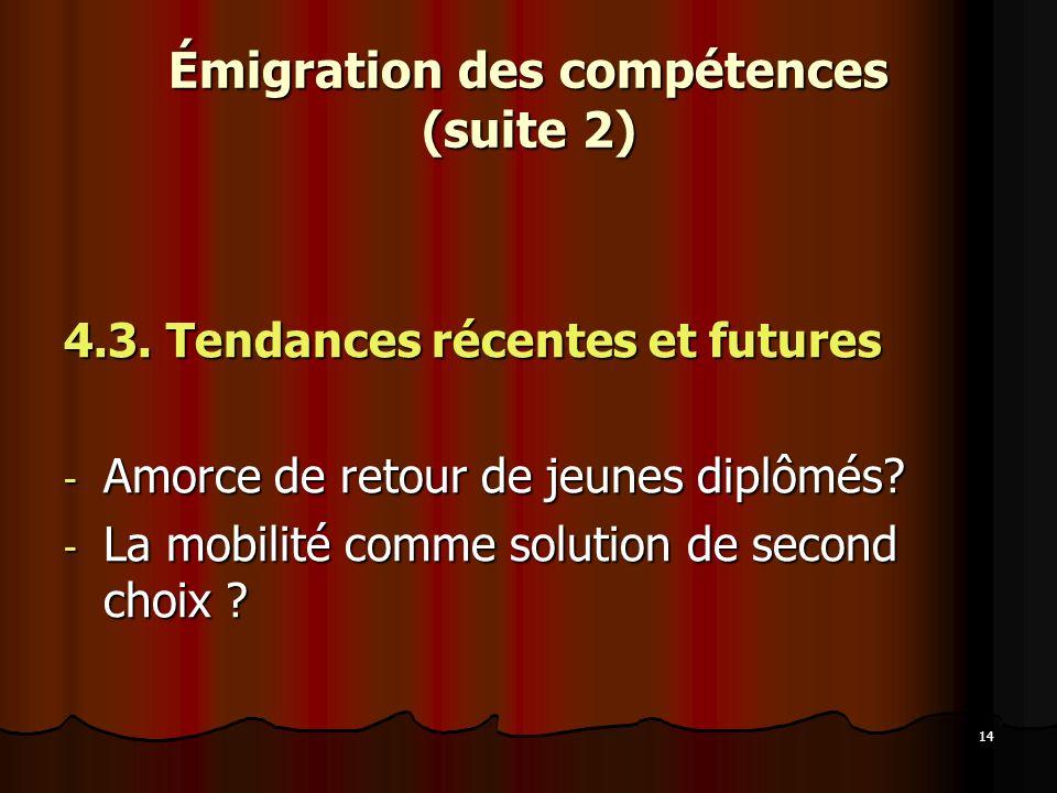 Émigration des compétences (suite 2)