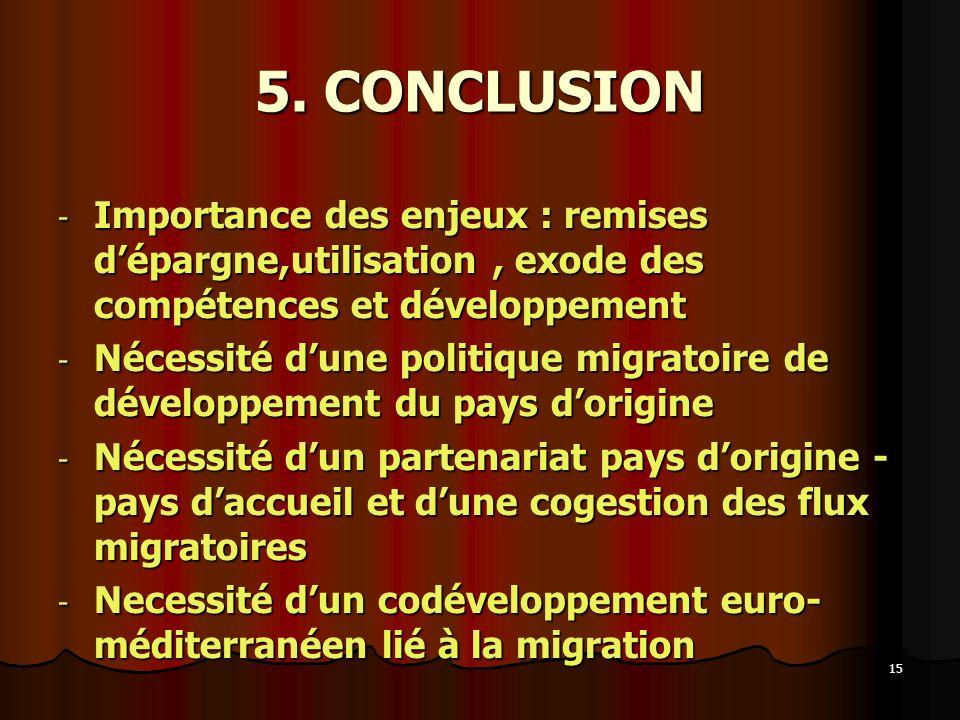 5. CONCLUSION Importance des enjeux : remises d'épargne,utilisation , exode des compétences et développement.