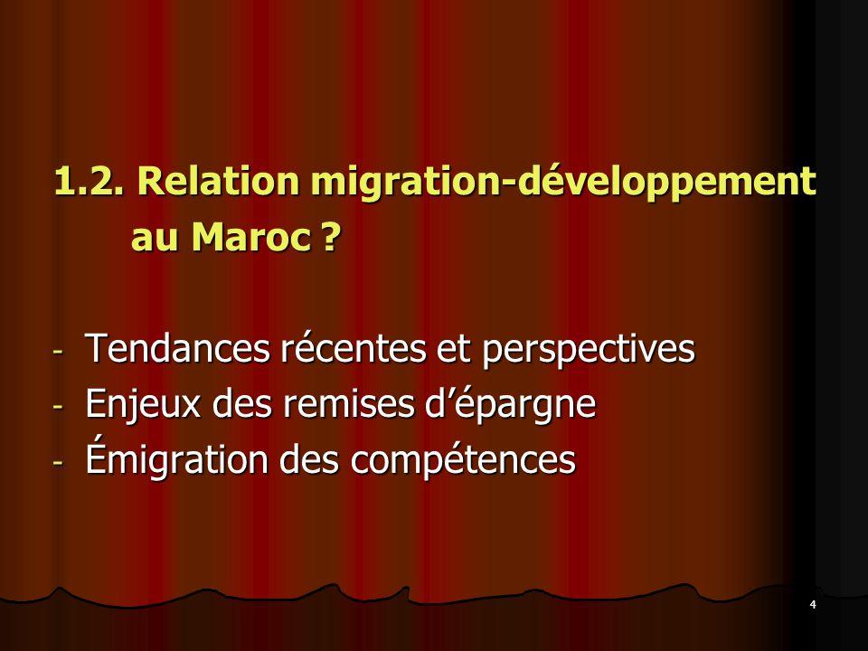 1.2. Relation migration-développement