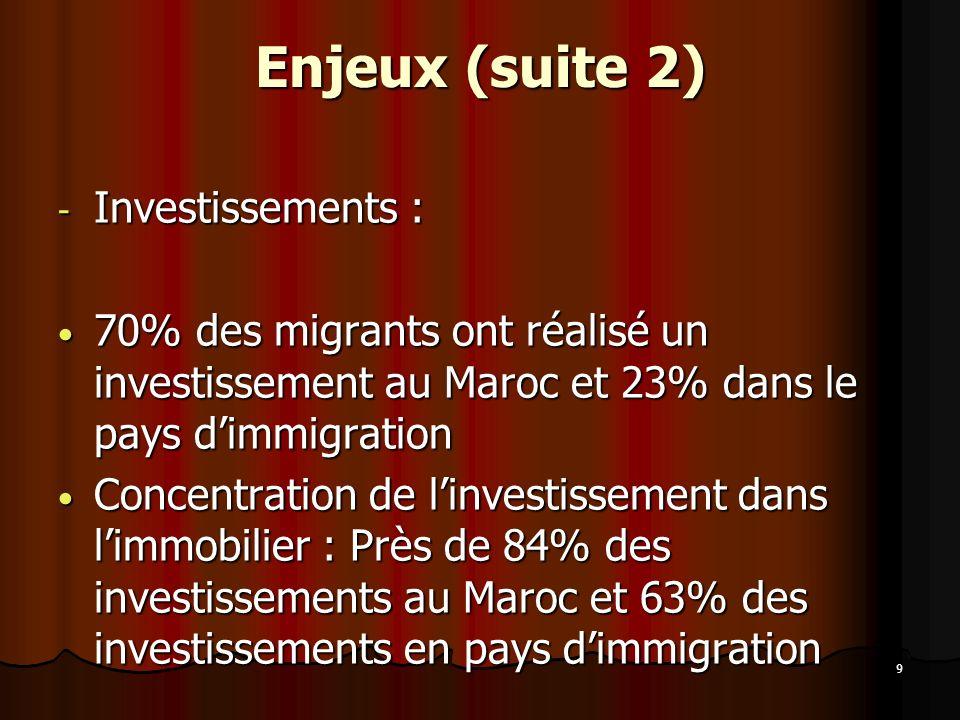 Enjeux (suite 2) Investissements :