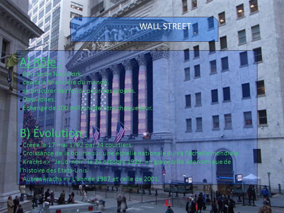 A) Rôle : B) Évolution : WALL STREET Bourse de New-York.
