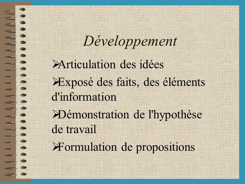 Développement Articulation des idées