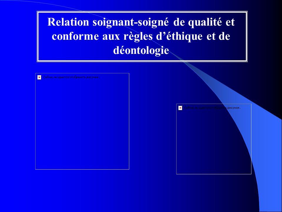 Relation soignant-soigné de qualité et conforme aux règles d'éthique et de déontologie