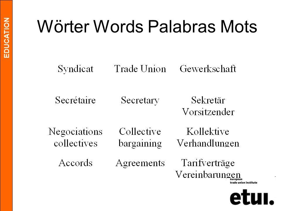 Wörter Words Palabras Mots