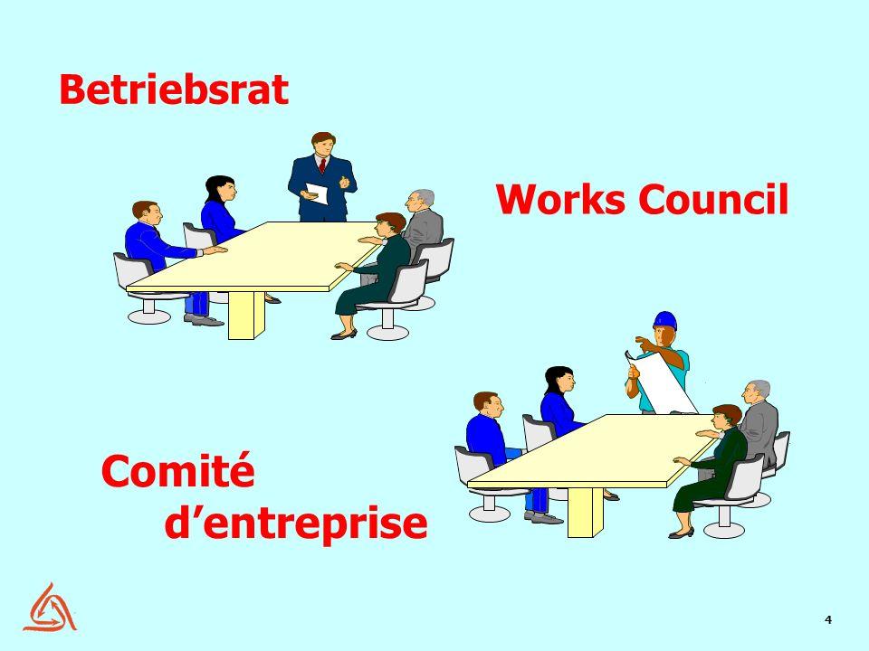 Comité d'entreprise Betriebsrat Works Council