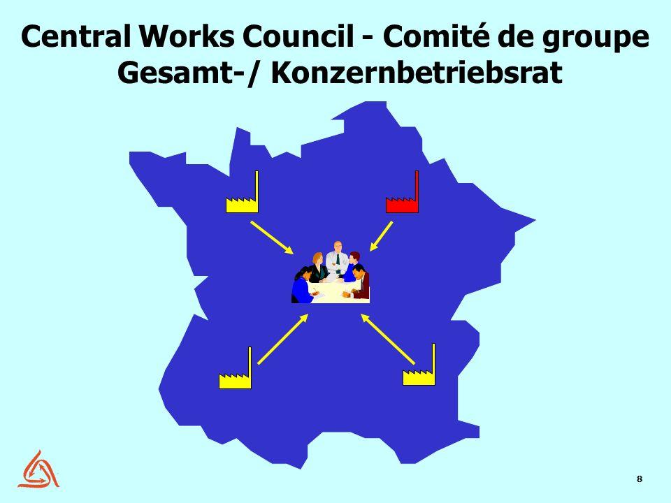 Central Works Council - Comité de groupe Gesamt-/ Konzernbetriebsrat