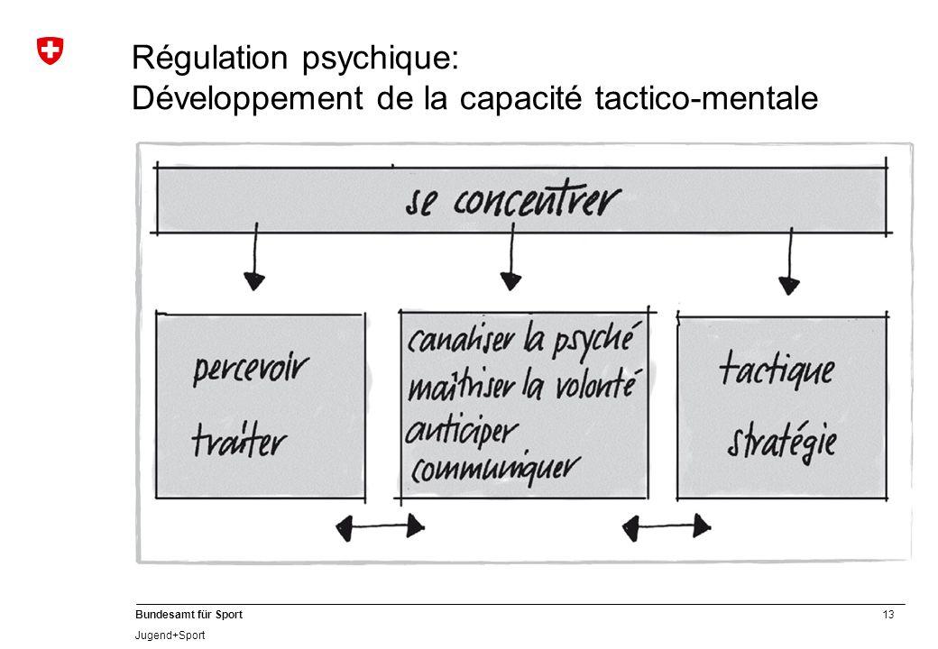 Régulation psychique: Développement de la capacité tactico-mentale