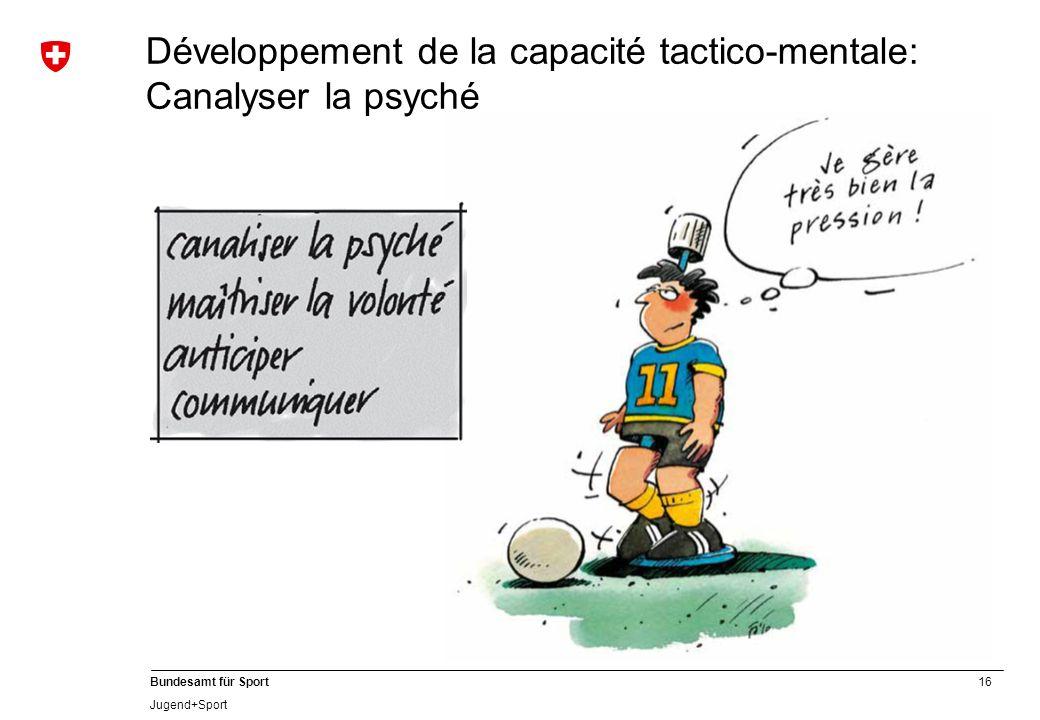 Développement de la capacité tactico-mentale: Canalyser la psyché