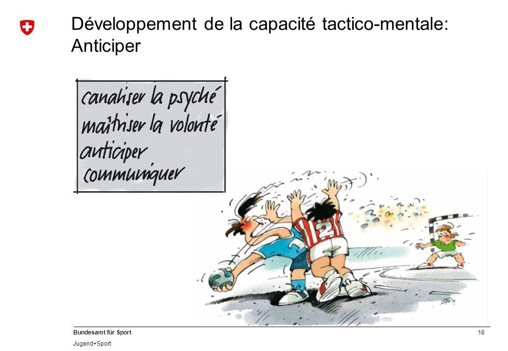 Développement de la capacité tactico-mentale: Anticiper