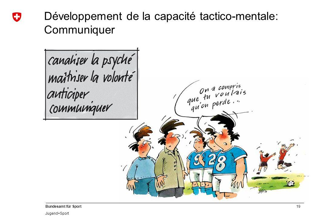 Développement de la capacité tactico-mentale: Communiquer