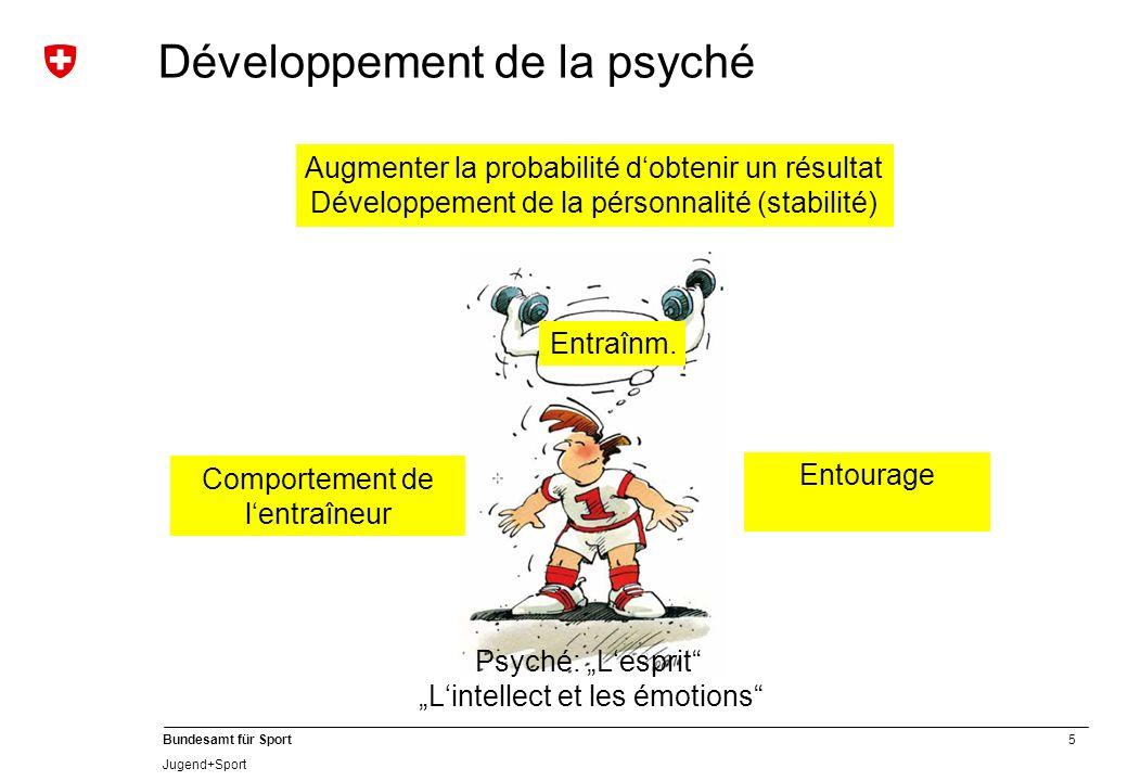 Développement de la psyché