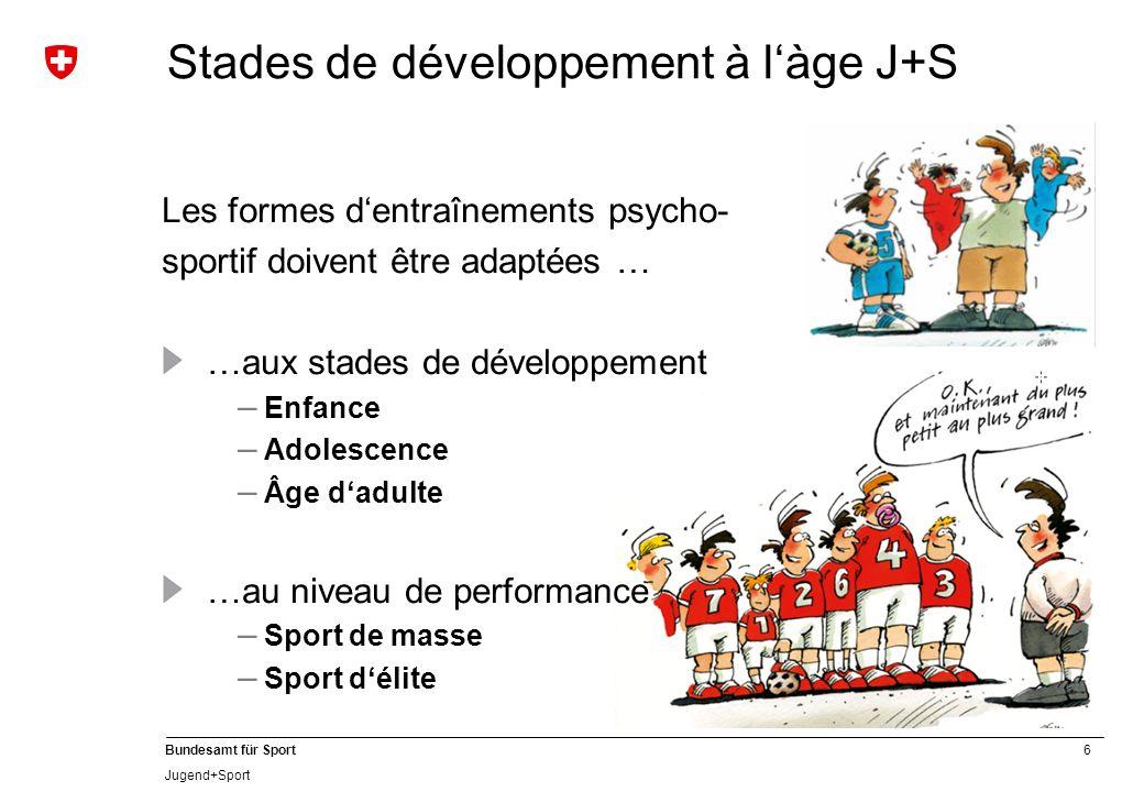 Stades de développement à l'àge J+S