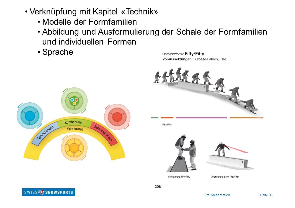 Verknüpfung mit Kapitel «Technik» Modelle der Formfamilien