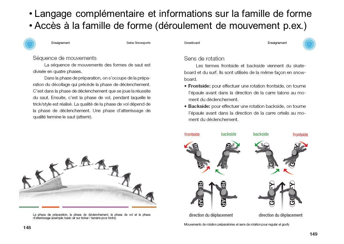Langage complémentaire et informations sur la famille de forme