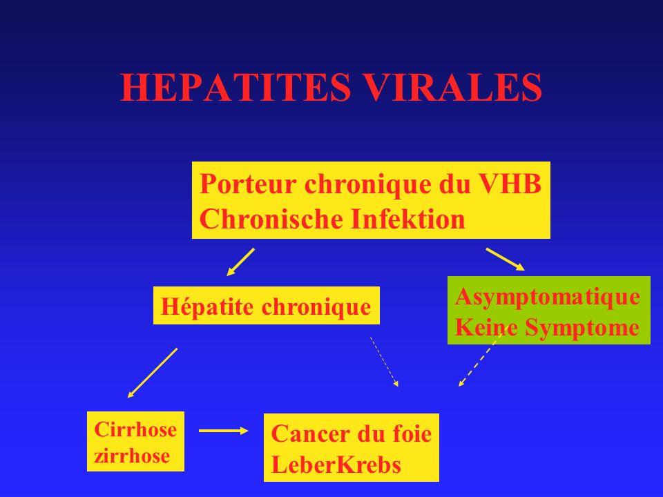 HEPATITES VIRALES Porteur chronique du VHB Chronische Infektion