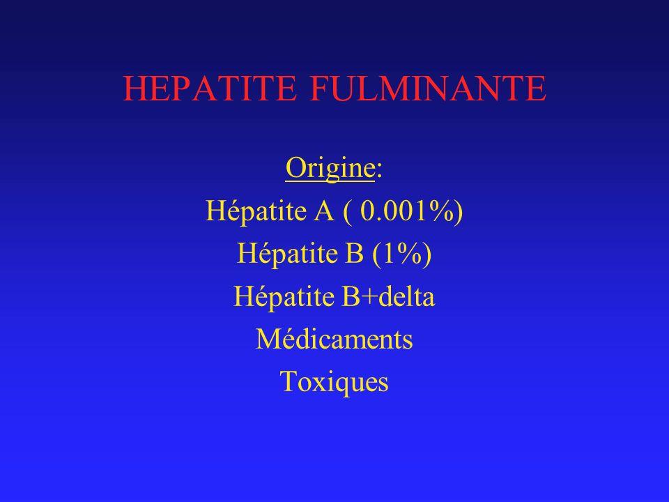 HEPATITE FULMINANTE Origine: Hépatite A ( 0.001%) Hépatite B (1%)