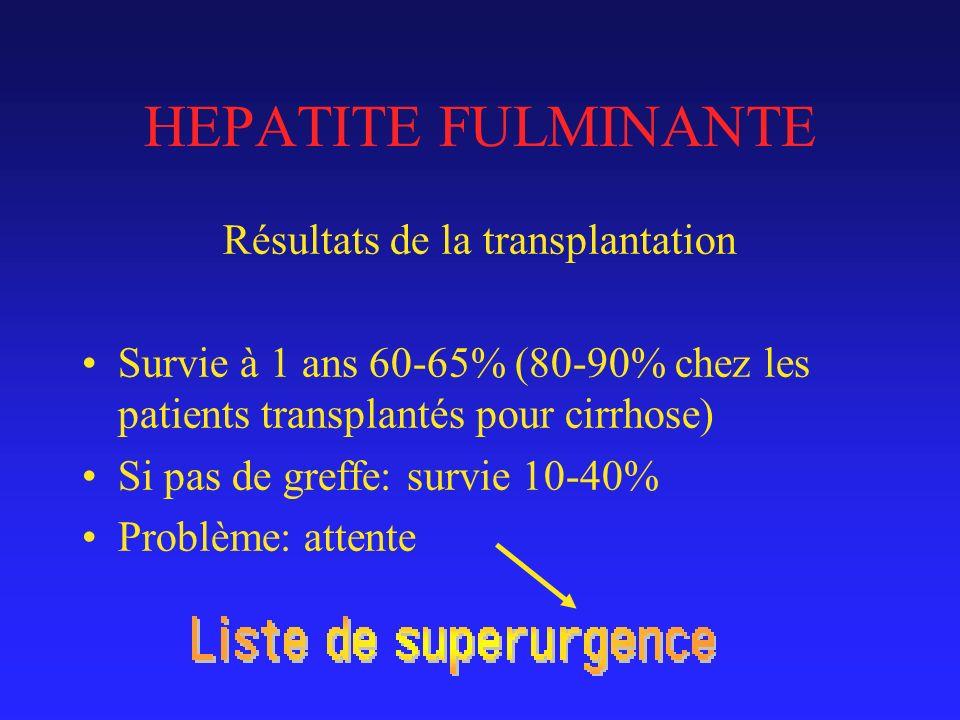 Résultats de la transplantation
