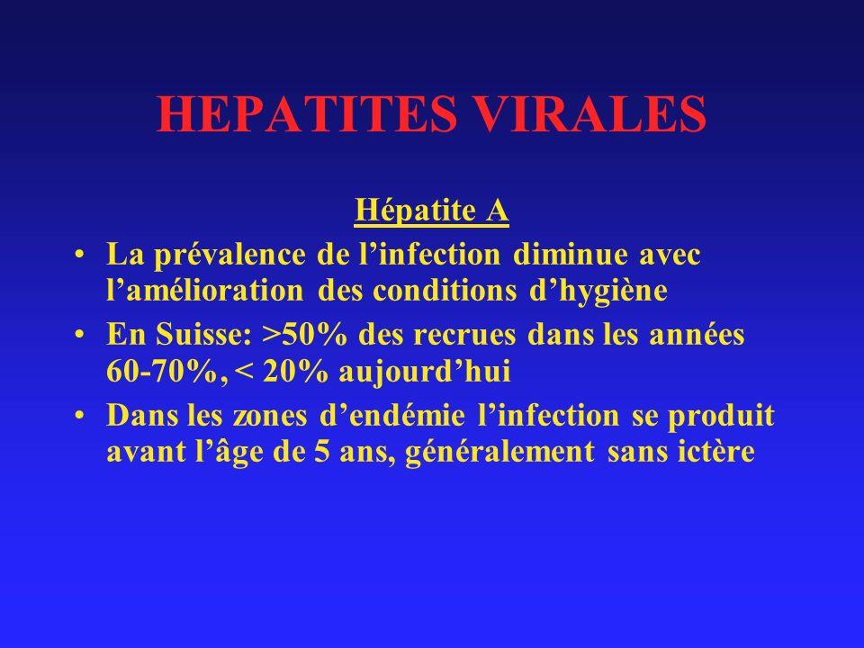 HEPATITES VIRALES Hépatite A