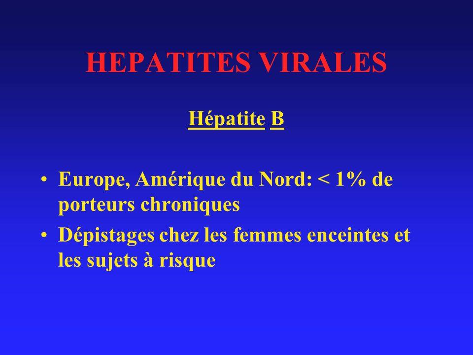 HEPATITES VIRALES Hépatite B