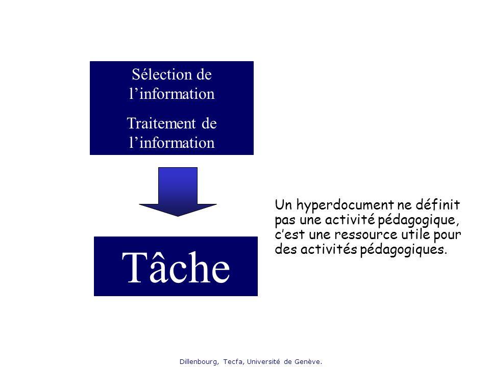 Tâche Sélection de l'information Traitement de l'information