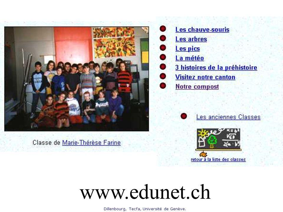 Dillenbourg, Tecfa, Université de Genève.