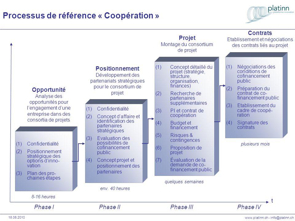Processus de référence « Coopération »