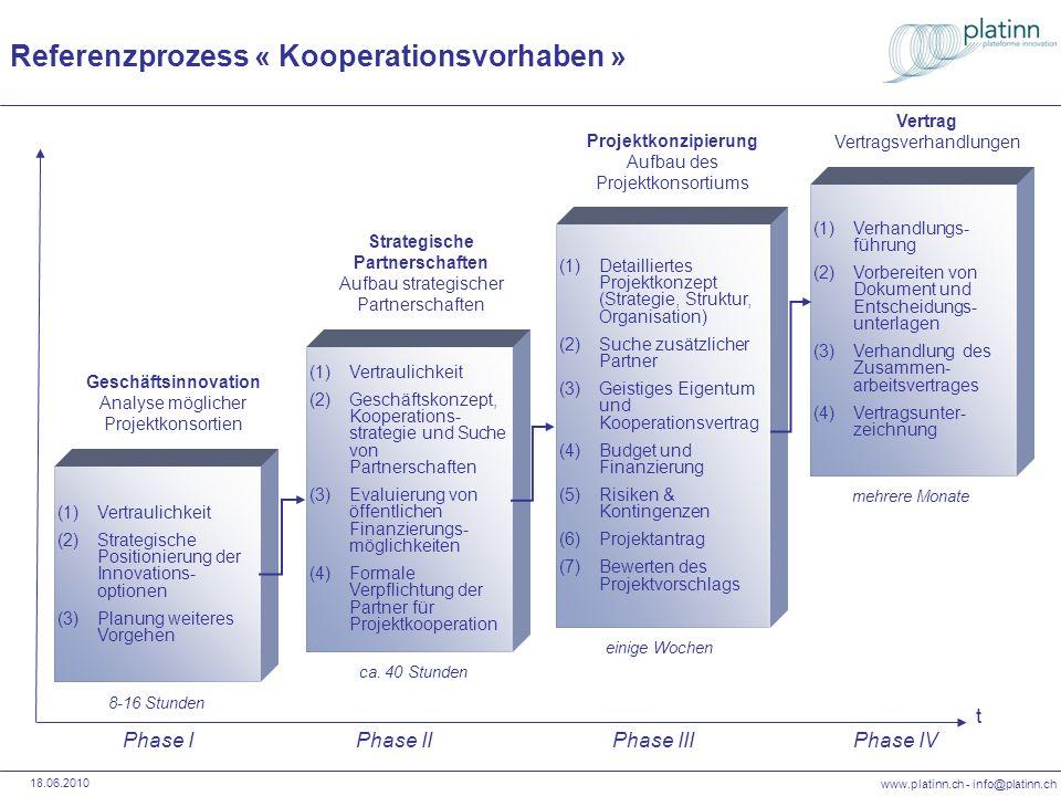 Referenzprozess « Kooperationsvorhaben »
