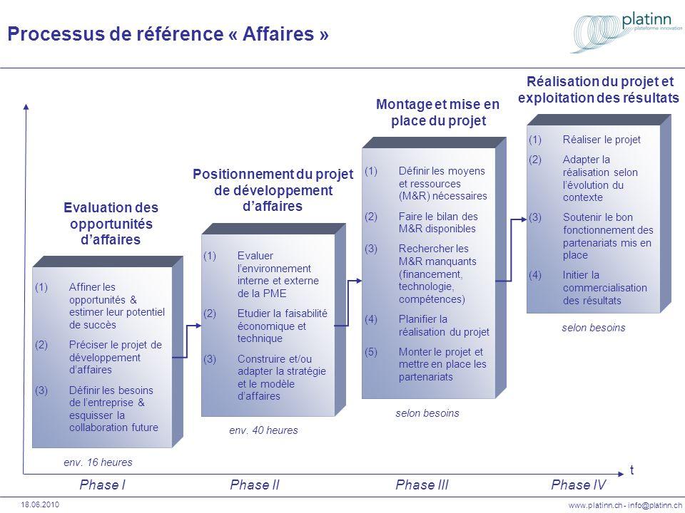 Processus de référence « Affaires »