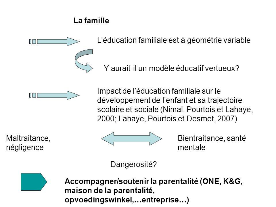 La famille L'éducation familiale est à géométrie variable. Y aurait-il un modèle éducatif vertueux