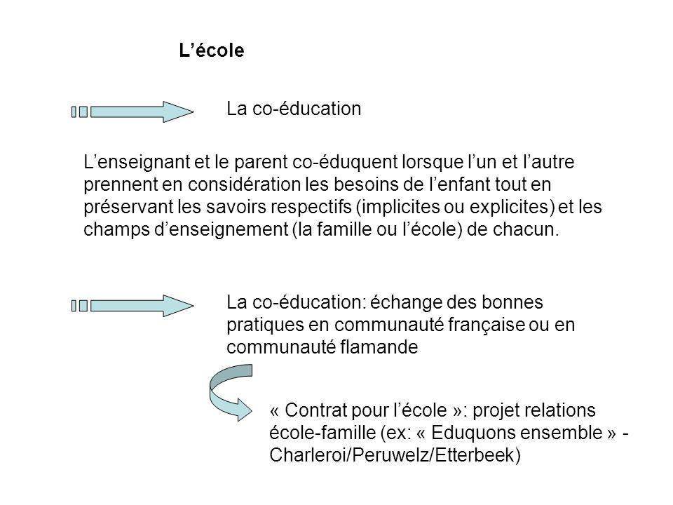 L'école La co-éducation.