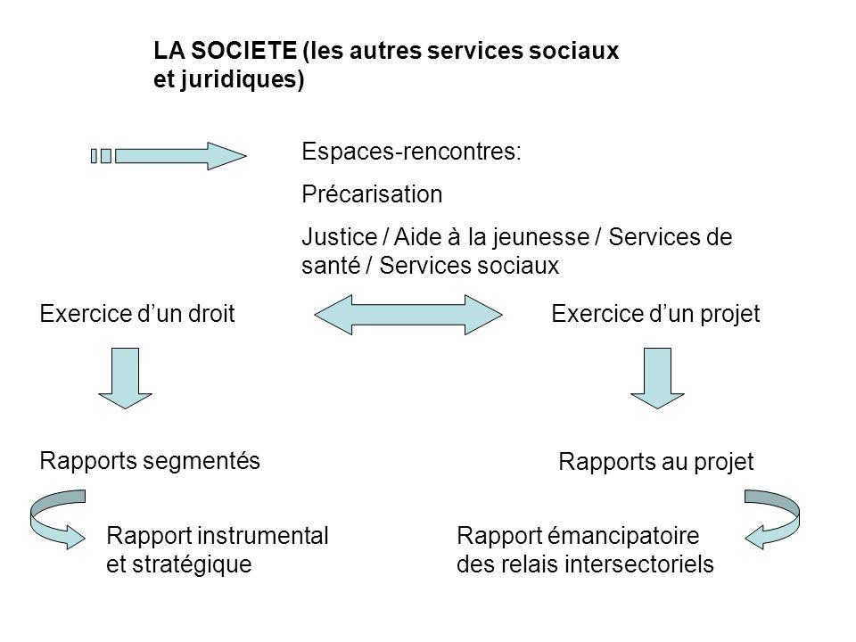 LA SOCIETE (les autres services sociaux et juridiques)