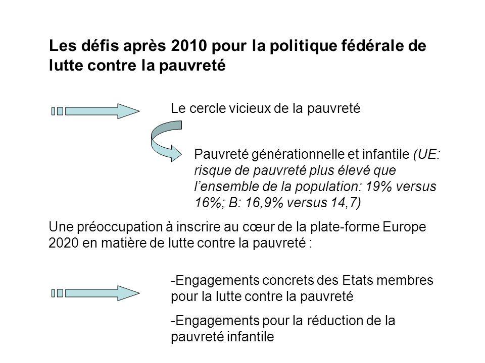 Les défis après 2010 pour la politique fédérale de lutte contre la pauvreté