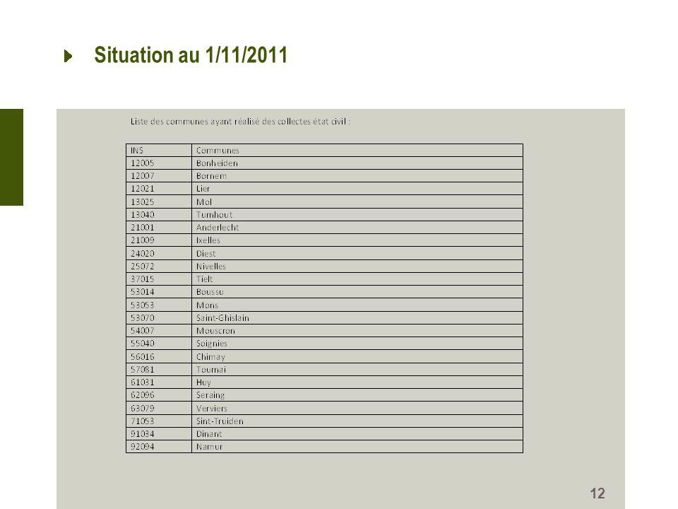 Situation au 1/11/2011
