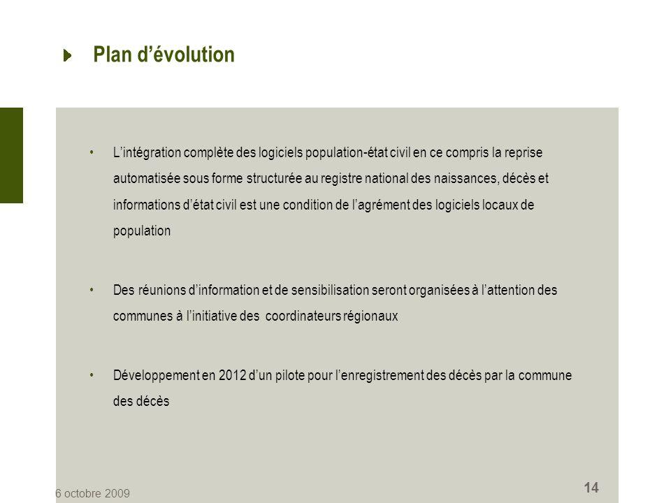 Plan d'évolution