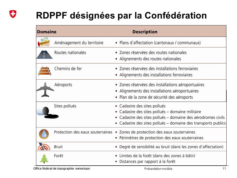 RDPPF désignées par la Confédération