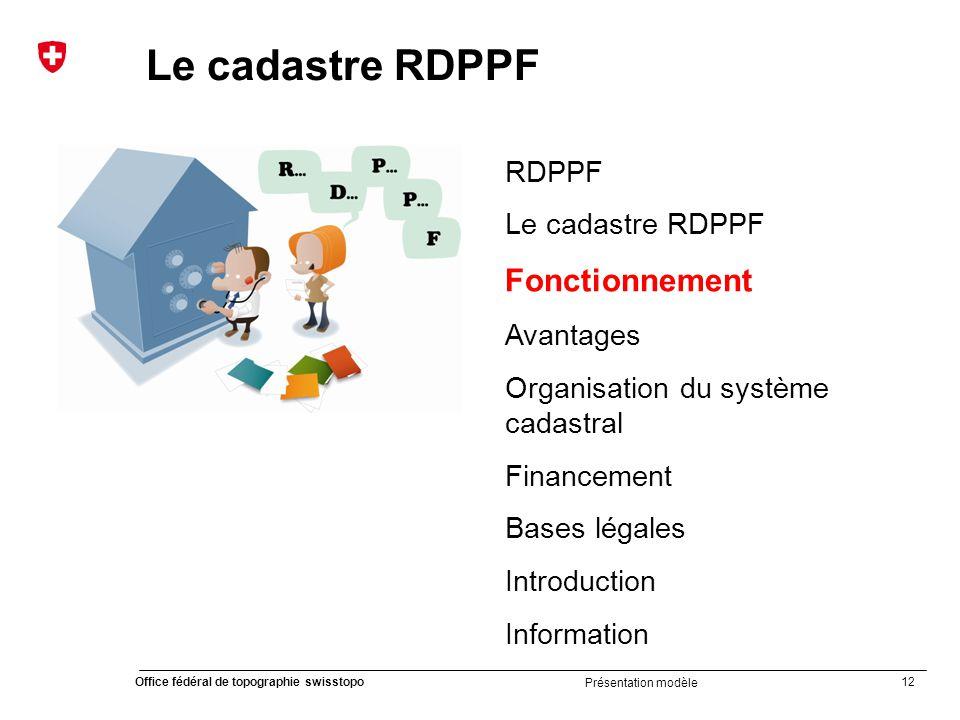 Le cadastre RDPPF Fonctionnement RDPPF Le cadastre RDPPF Avantages