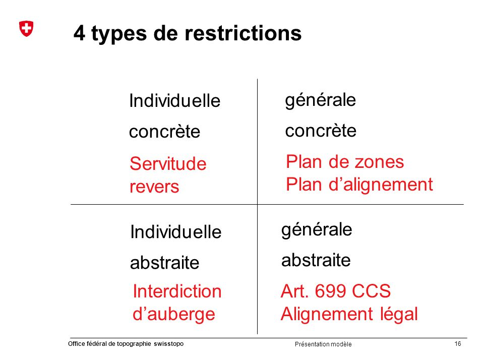 4 types de restrictions Individuelle concrète générale concrète