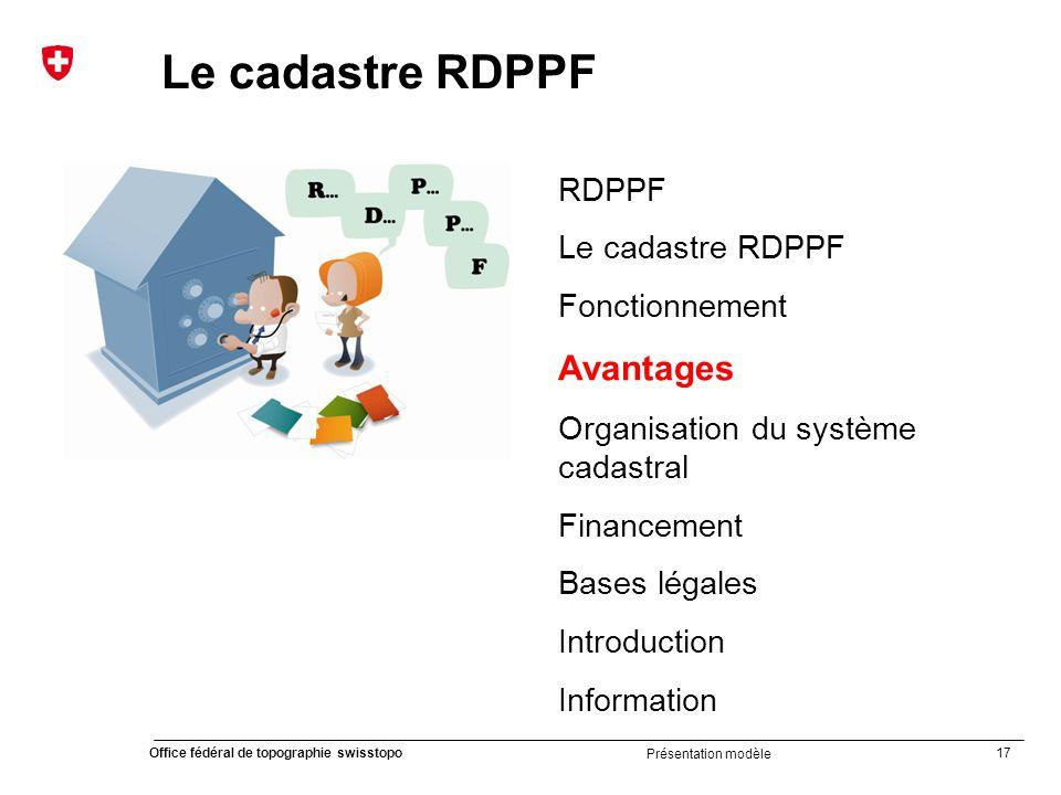 Le cadastre RDPPF Avantages RDPPF Le cadastre RDPPF Fonctionnement
