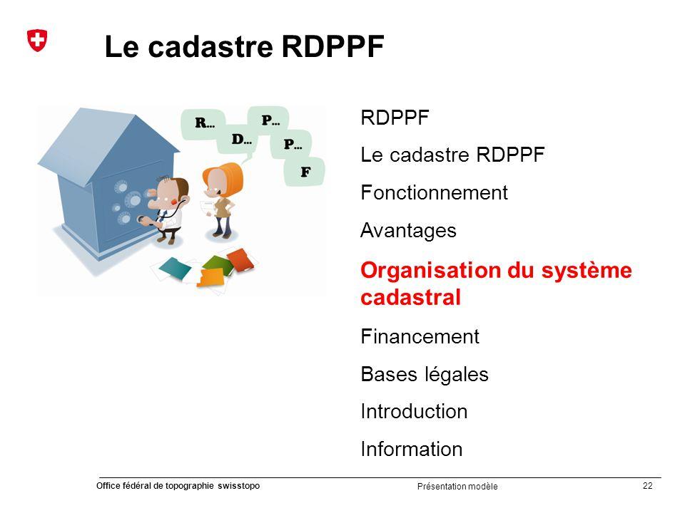 Le cadastre RDPPF Organisation du système cadastral RDPPF