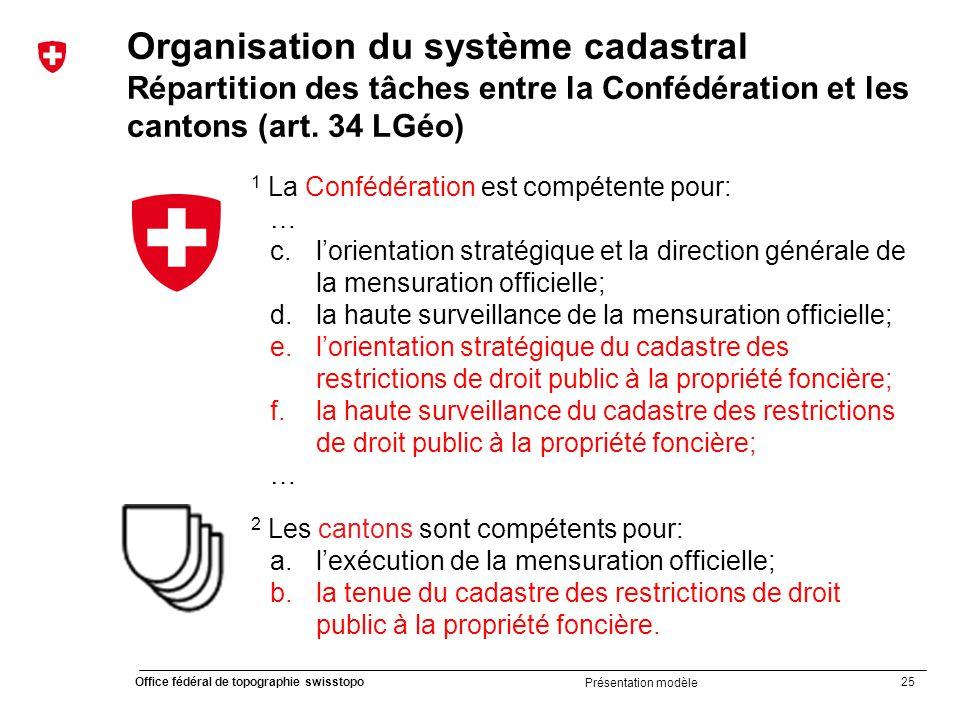 Organisation du système cadastral Répartition des tâches entre la Confédération et les cantons (art. 34 LGéo)