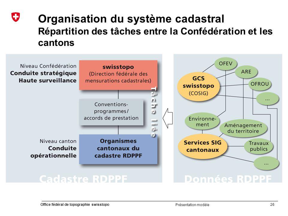 Organisation du système cadastral Répartition des tâches entre la Confédération et les cantons