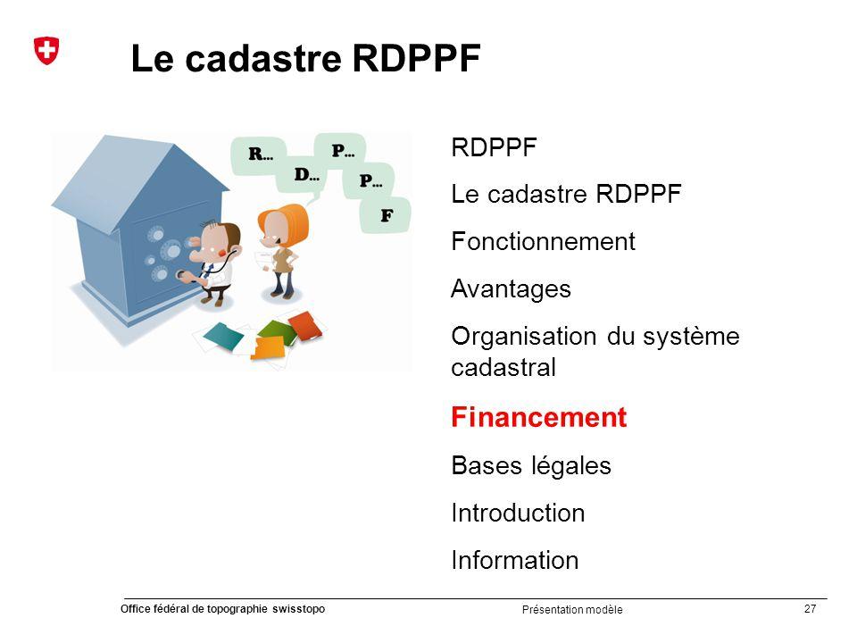 Le cadastre RDPPF Financement RDPPF Le cadastre RDPPF Fonctionnement